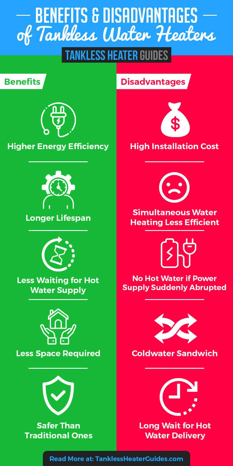 Benefits and Disadvantages of Tankless Water Heaters - Infographic